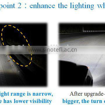 best price and high quality, LED fog car lights for SUZUKI Alivio (15) with dual lens, high range looking
