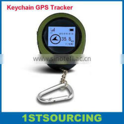 Supply Various kinds of mini GPS tracker