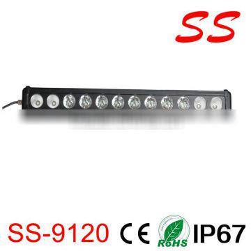 See larger image best led light bar Hot sale auto spare parts 23 inch led lightbar