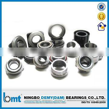 auto clutch release bearing