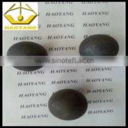 forging media steel mill balls