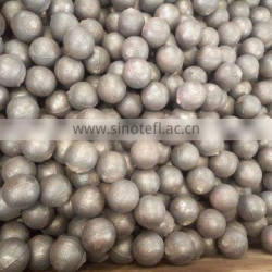 high chrome casting ball for cement power plant