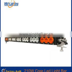 2015 innovative products led headlight/head lamp/led bar