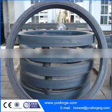 Forged slewing ring bearings wholesale price