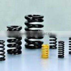 compression spring for engineering machinery and mining machinery spring